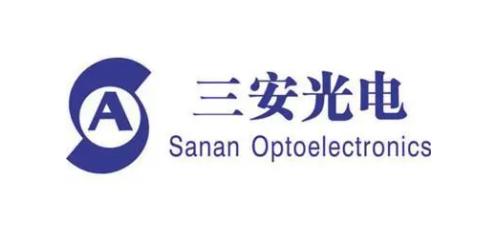 三安光电加码Mini/Micro LED,惠特等设备厂商将受惠