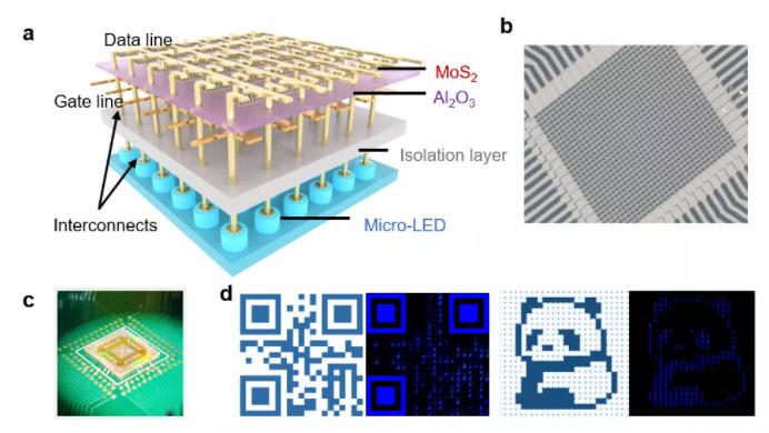我国研究团队在面向未来的Micro LED显示技术上取得重大突破
