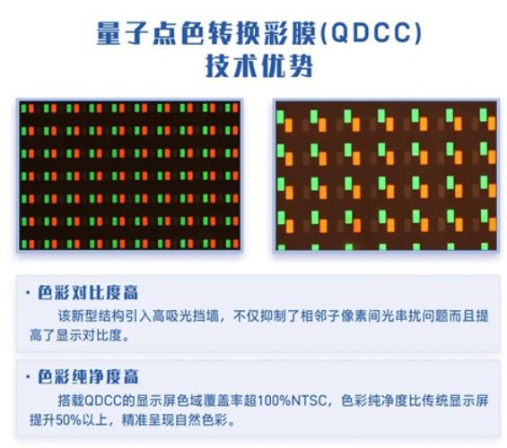 攻克难点技术!国星光电MicroLED取得重要进展